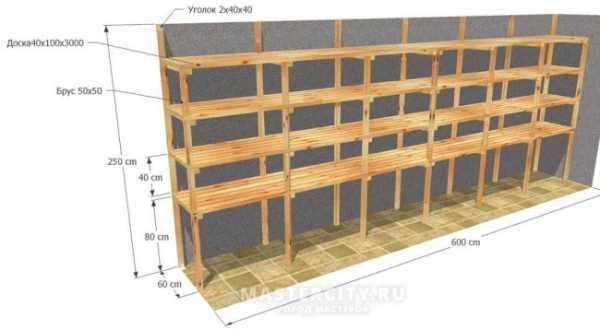 деревянный стеллаж в гараж своими руками